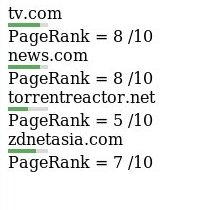 IFRAME PageRank