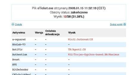 eticket-virustotal200901151