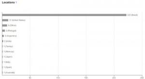 arbor_twitter_botnet_stats