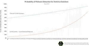201405-lastlinelabs-malware
